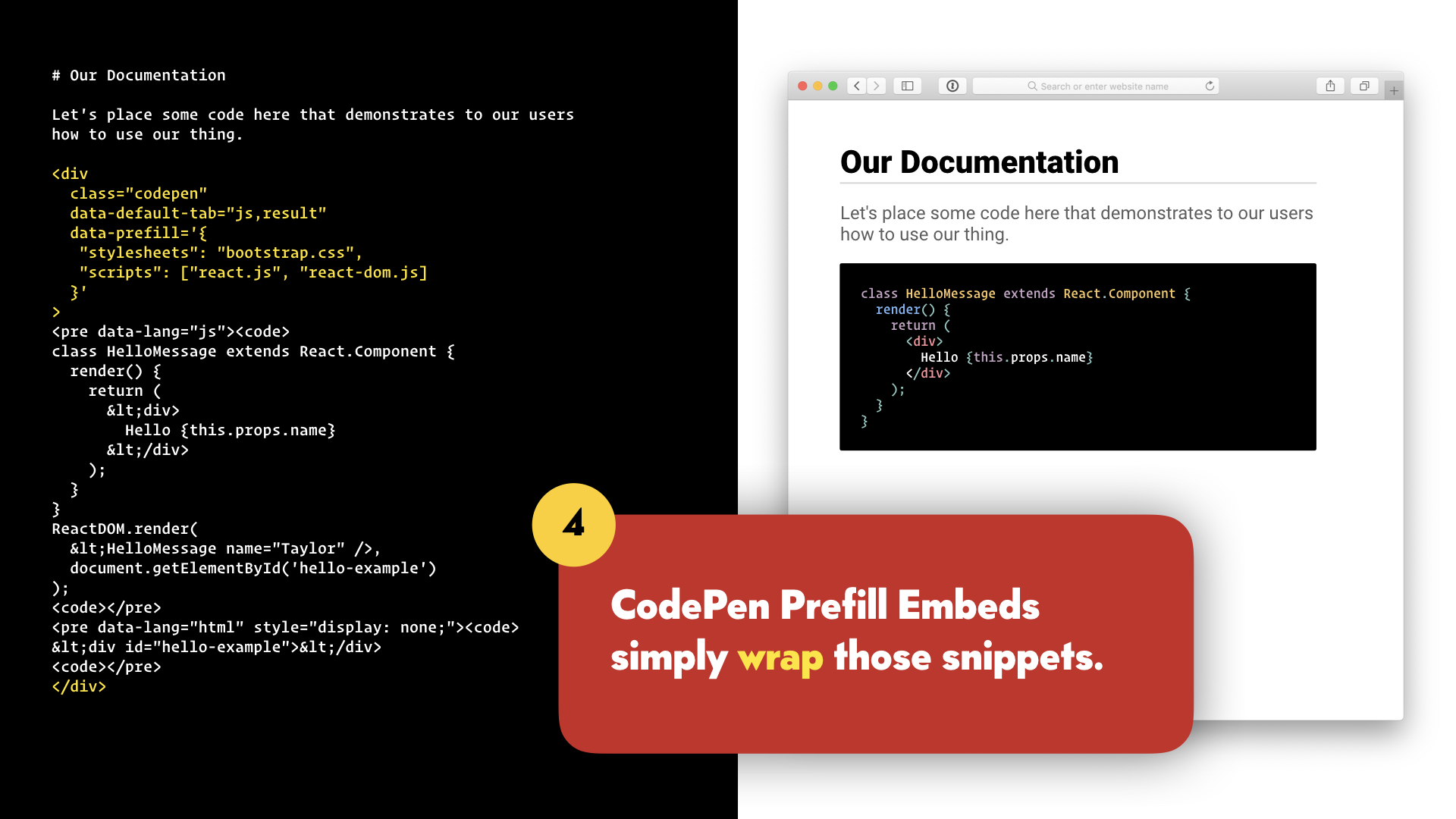The text editor is updated to include CodePen wrapper code.